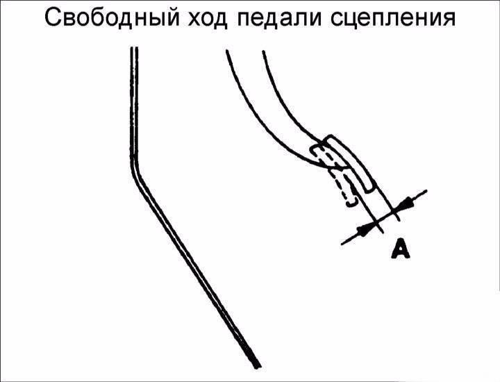 регулировка сцепления ВАЗ 2110